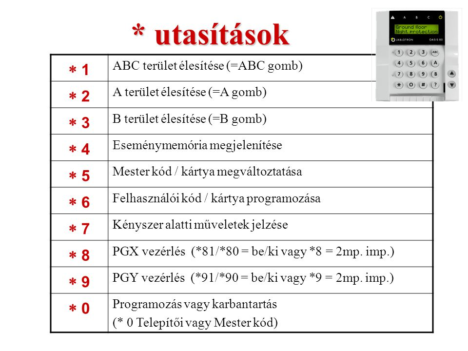 A kezelőegység használata Kártya / Kód Élesítés / Hatástalanítás ABC Teljes élesítés A Részleges (A terület) élesítés (ha van) B Részleges (B terület)