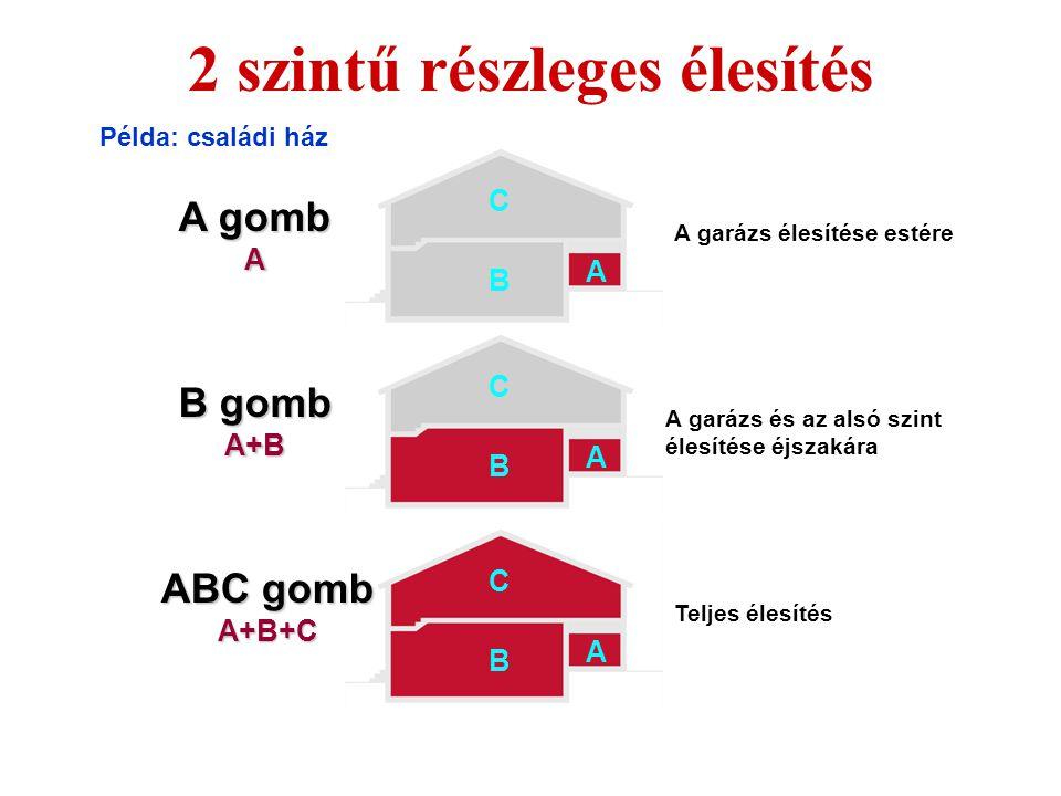 * utasítások  1 ABC terület élesítése (=ABC gomb)  2 A terület élesítése (=A gomb)  3 B terület élesítése (=B gomb)  4 Eseménymemória megjelenítés