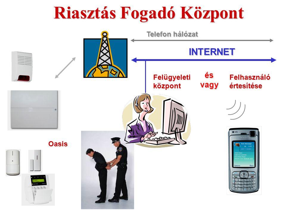 A LAN és PSTN hálózat használatának kombinálása a GSM/GPRS hálózat használatával egyenértékű szolgáltatást biztosít. A JA-80V és a JA-80Y funkciói azo