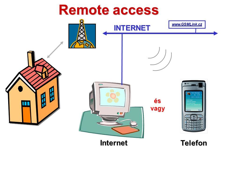 INTERNET Riasztás Fogadó Központ Oasis Telefon hálózat Felügyeleti központ ésvagy Felhasználó értesítése