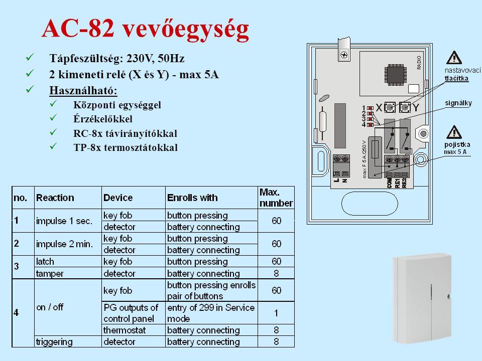 UC-82 vevőegység  Tápfeszültség:12V DC  2 kimeneti relé (X & Y) - max 2A  Alacsony telepfeszültség jelző kimenet  Opcionális külső antenna  Külső