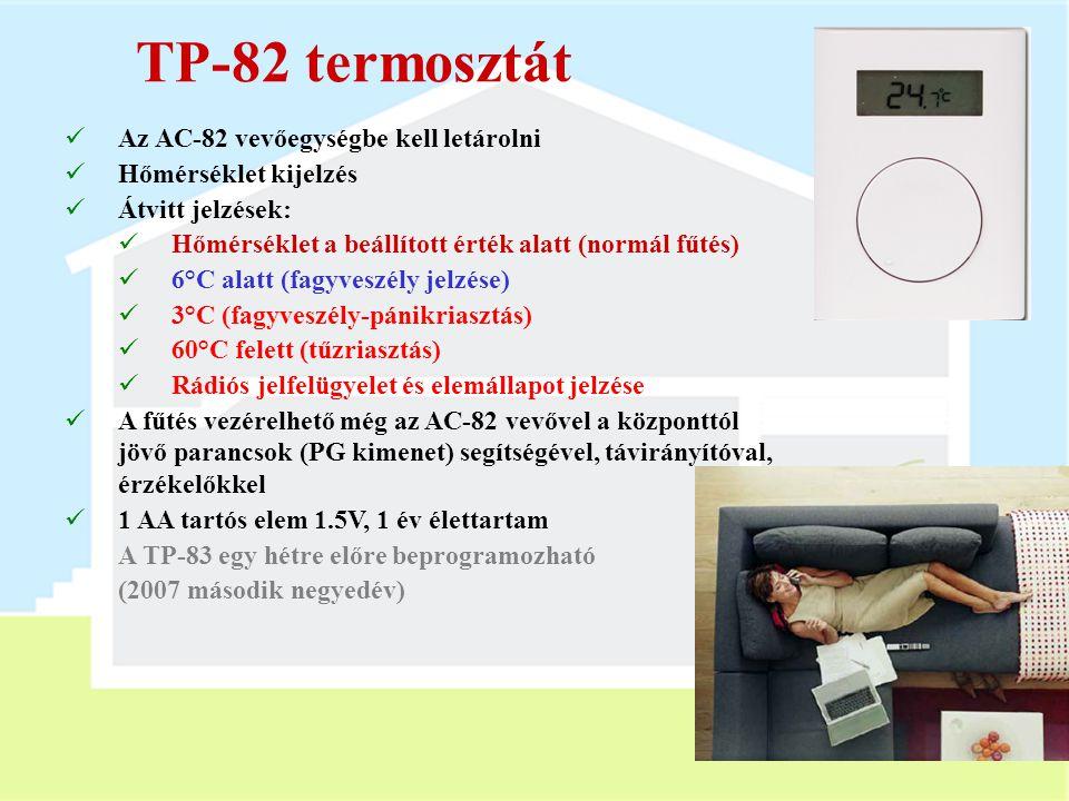 TP-80 termosztát  Az AC-82 vevőegységbe kell letárolni  Átvitt jelzések:  Hőmérséklet a beállított érték alatt (normál fűtés)  6°C alatt (fagyvesz