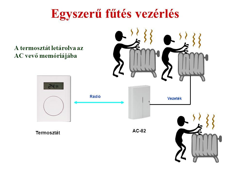 TP-82 termosztát  Az AC-82 vevőegységbe kell letárolni  Hőmérséklet kijelzés  Átvitt jelzések:  Hőmérséklet a beállított érték alatt (normál fűtés