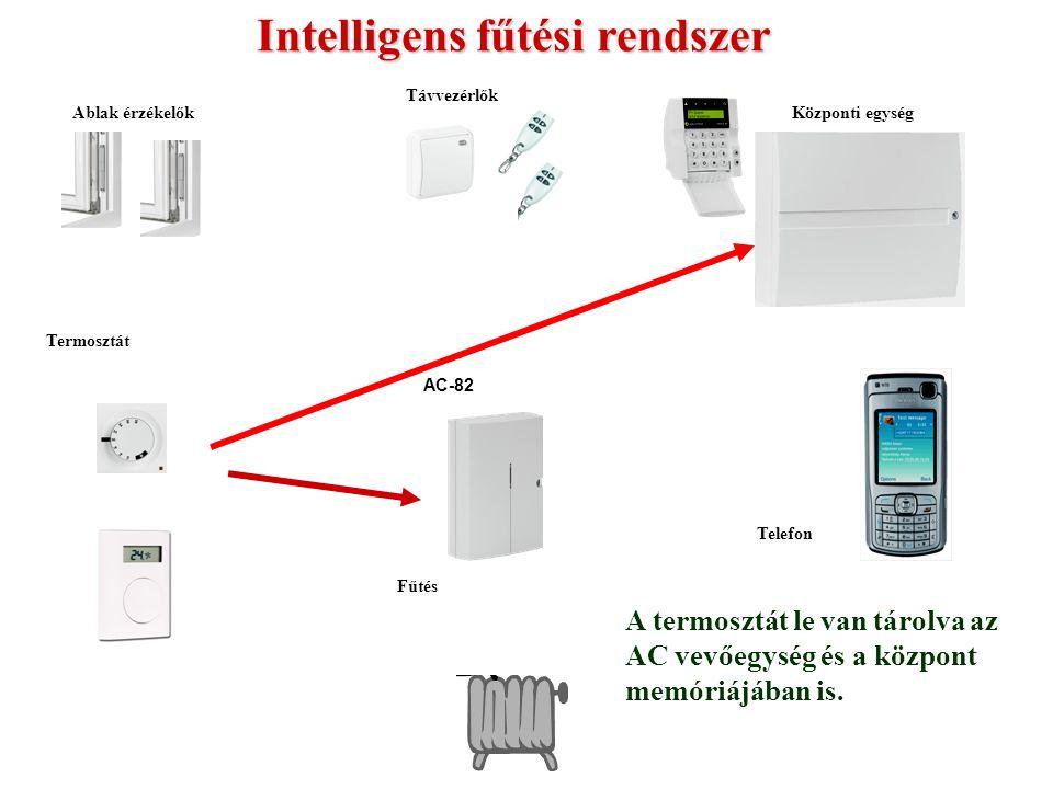 Egyszerű fűtés vezérlés Termosztát AC-82 Rádió Vezeték A termosztát letárolva az AC vevő memóriájába