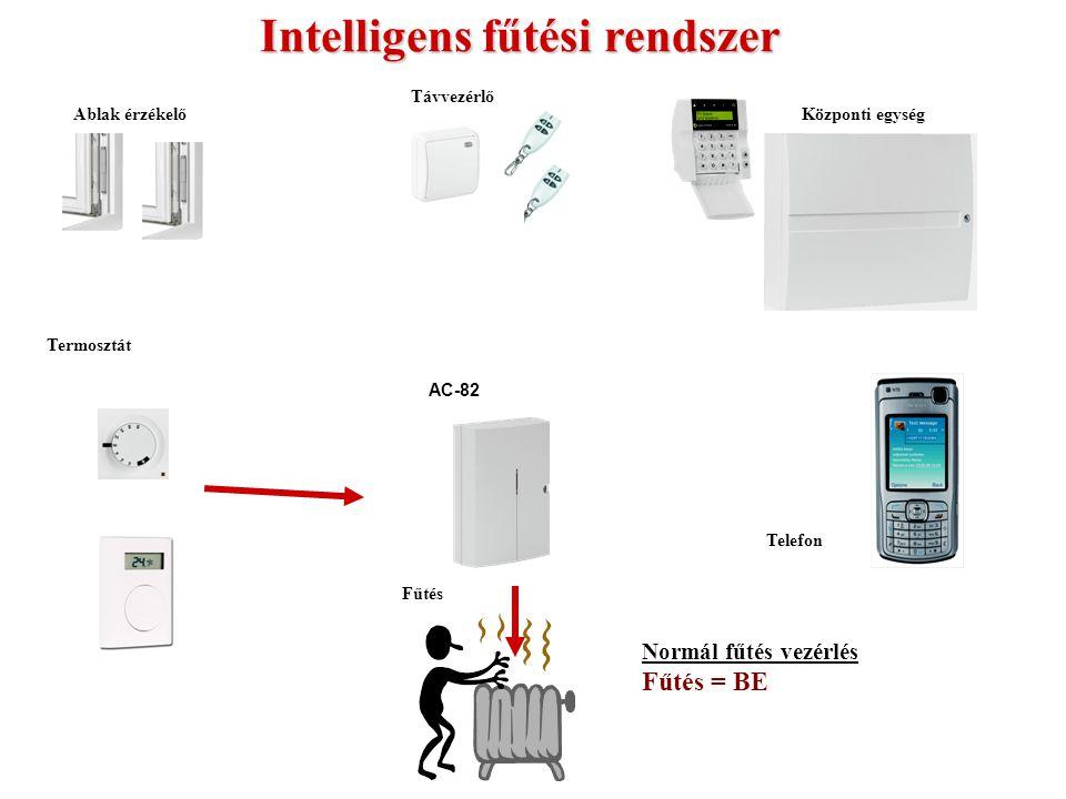 Fűtés AC-82 Termosztát Ablak érzékelőkKözponti egység Távvezérlők Telefon Intelligens fűtési rendszer A termosztát le van tárolva az AC vevőegység és