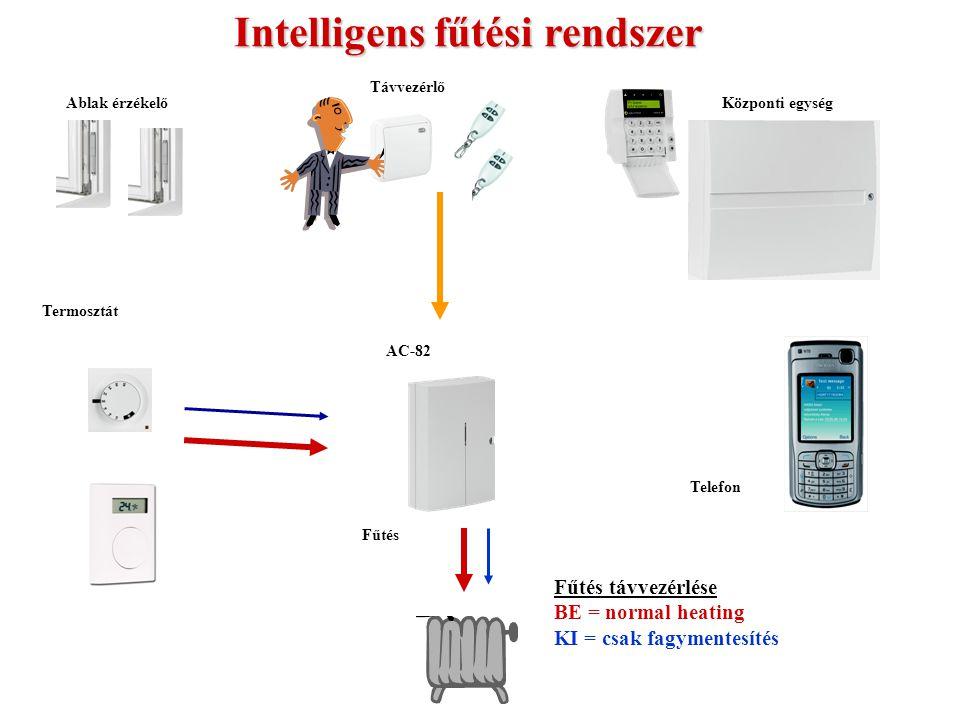 Normál fűtés vezérlés Fűtés = BE Fűtés AC-82 Termosztát Ablak érzékelőKözponti egység Távvezérlő Telefon Intelligens fűtési rendszer
