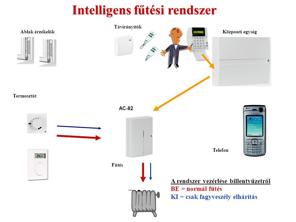 Fűtés AC-82 Termosztát Ablak érzékelőKözponti egység Távvezérlő Telefon Intelligens fűtési rendszer Fűtés távvezérlése BE = normal heating KI = csak f