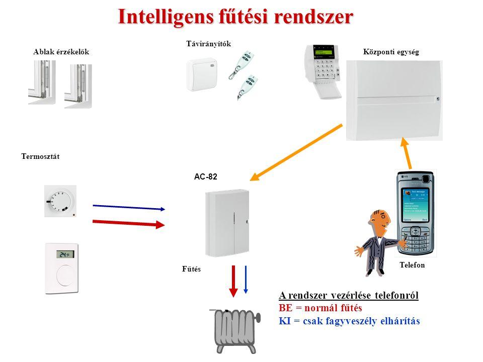 Fűtés AC-82 Termosztát Ablak érzékelőkKözponti egység Távirányítók Telefon Intelligens fűtési rendszer A rendszer vezérlése billentyűzetről BE = normá