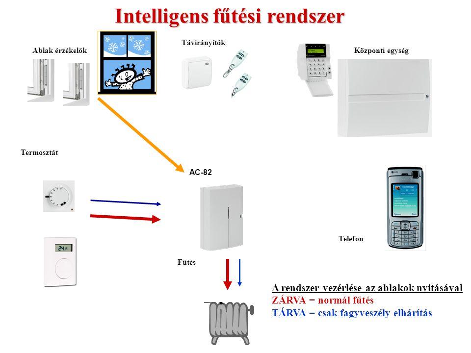 Fűtés AC-82 Termosztát Ablak érzékelőkKözponti egység Távirányítók Telefon Intelligens fűtési rendszer A rendszer vezérlése telefonról BE = normál fűt