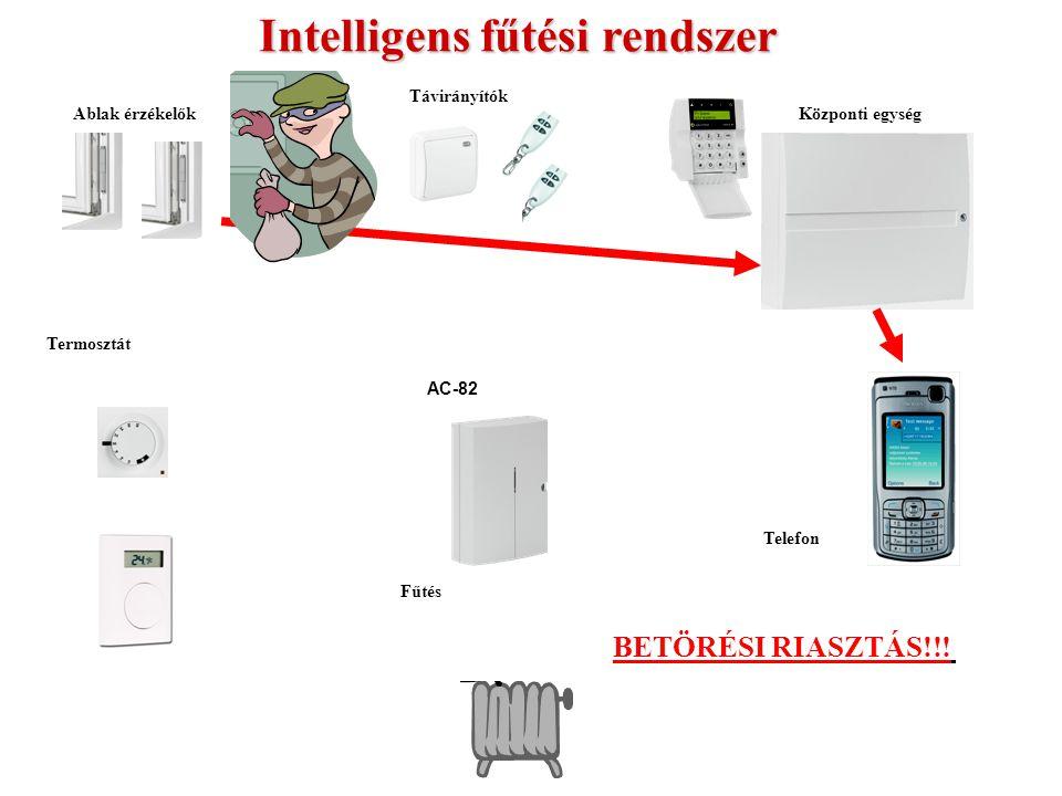 Fűtés AC-82 Termosztát Ablak érzékelőkKözponti egység Távirányítók Telefon Intelligens fűtési rendszer A rendszer vezérlése az ablakok nyitásával ZÁRV