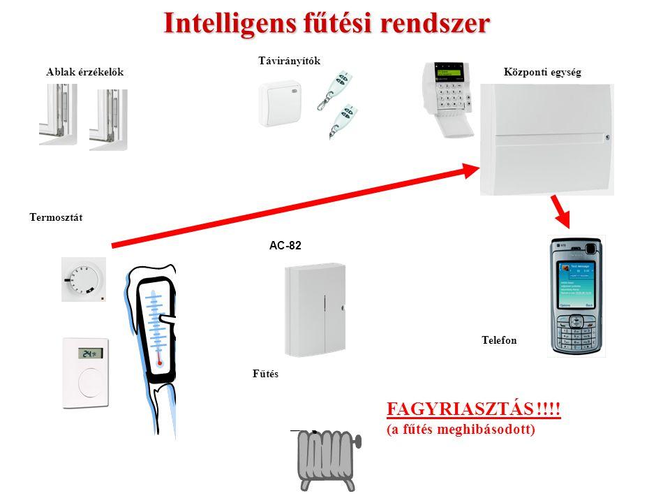 Fűtés AC-82 Termosztát Ablak érzékelőkKözponti egység Távirányítók Telefon Intelligens fűtési rendszer BETÖRÉSI RIASZTÁS!!!