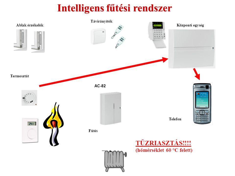 Fűtés AC-82 Termosztát Ablak érzékelőkKözponti egység Távirányítók Telefon Intelligens fűtési rendszer FAGYRIASZTÁS !!!! (a fűtés meghibásodott)