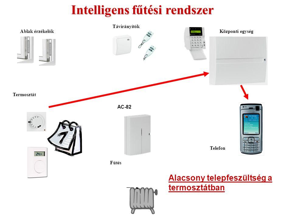 Fűtés AC-82 Termosztát Ablak érzékelőkKözponti egység Távirányítók Telefon Intelligens fűtési rendszer TŰZRIASZTÁS!!!! (hőmérséklet 60 °C felett)