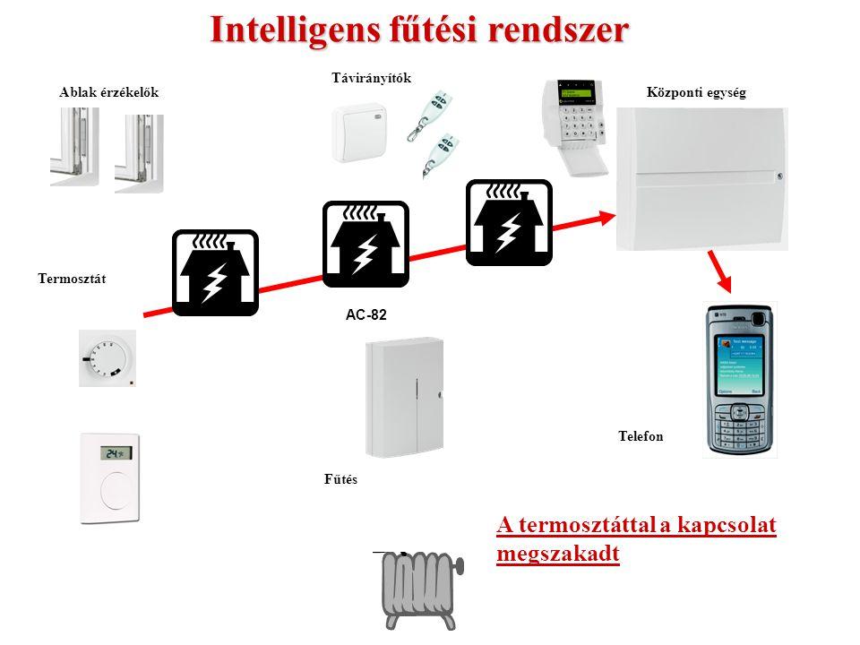 Fűtés AC-82 Termosztát Ablak érzékelőkKözponti egység Telefon Intelligens fűtési rendszer Alacsony telepfeszültség a termosztátban Távirányítók
