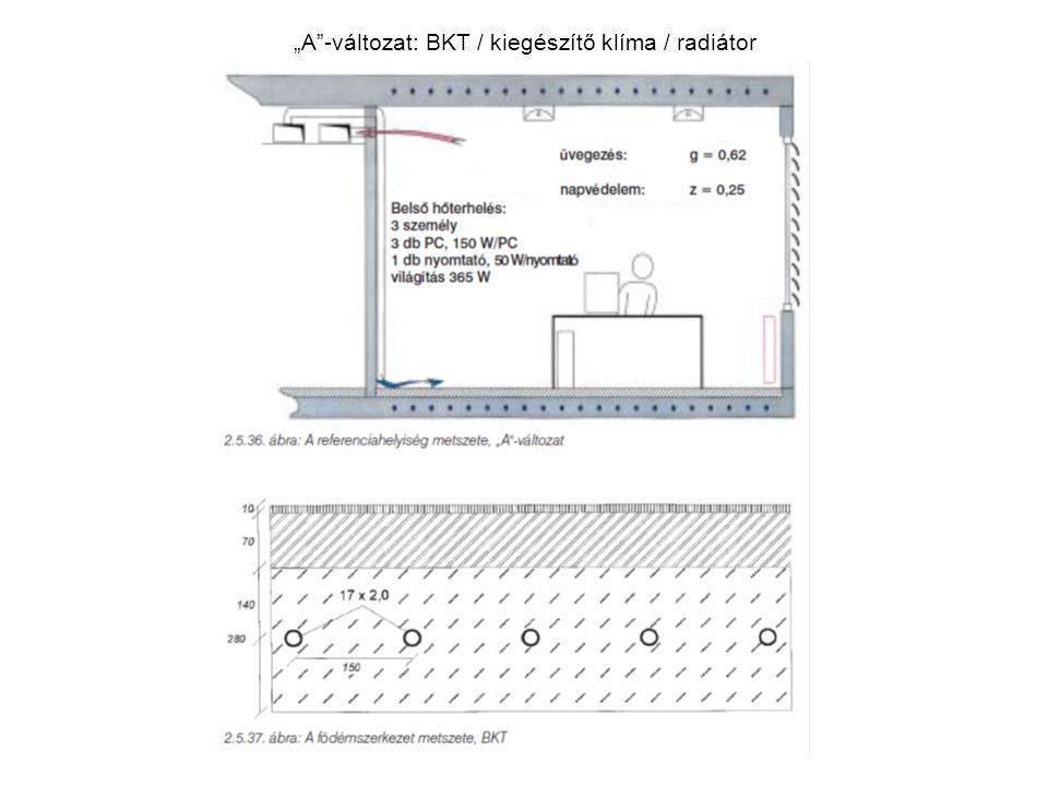 """""""A""""-változat: BKT / kiegészítő klíma / radiátor"""