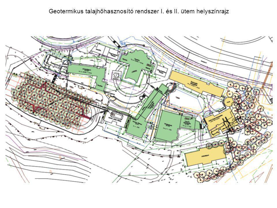 Geotermikus talajhőhasznosító rendszer I. és II. ütem helyszínrajz