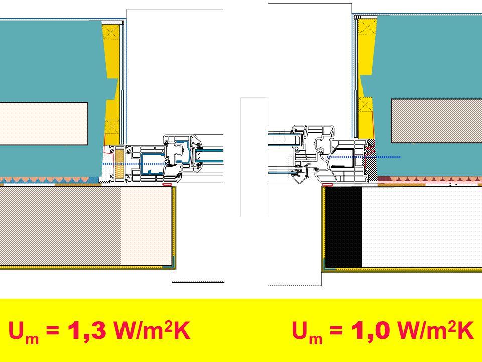 U m = 1,3 W/m 2 K U m = 1,0 W/m 2 K