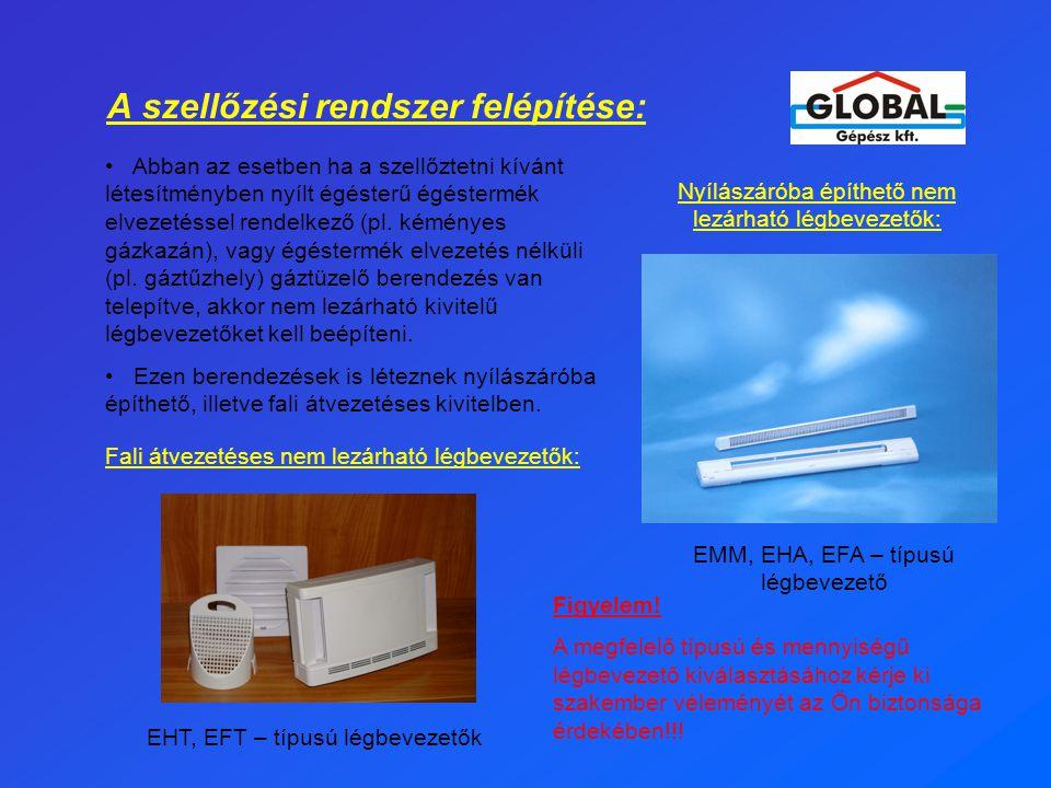 A szellőzési rendszer felépítése: • Abban az esetben ha a szellőztetni kívánt létesítményben nyílt égésterű égéstermék elvezetéssel rendelkező (pl. ké