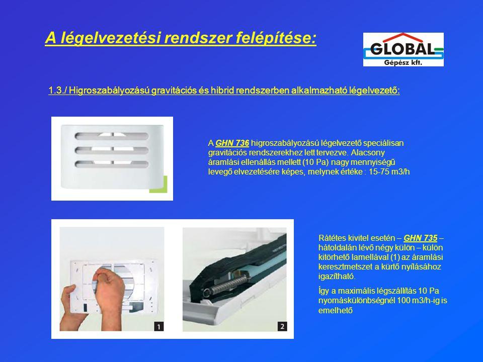 A légelvezetési rendszer felépítése: 1.3./ Higroszabályozású gravitációs és hibrid rendszerben alkalmazható légelvezető: A GHN 736 higroszabályozású l