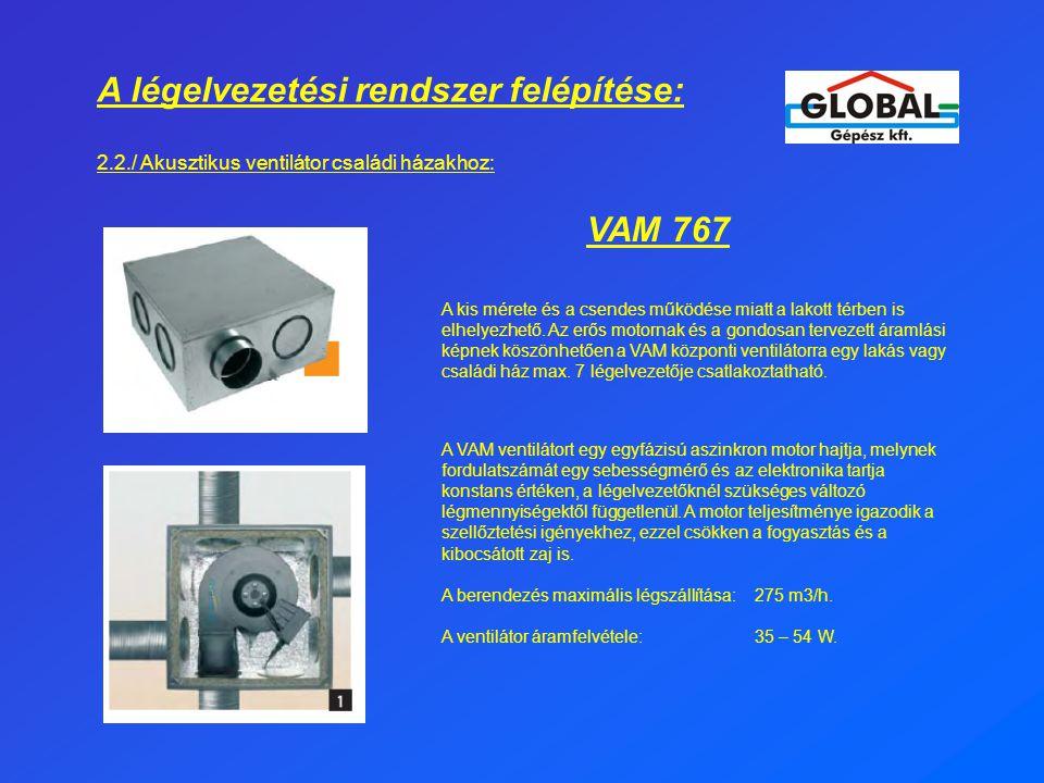 A légelvezetési rendszer felépítése: 2.2./ Akusztikus ventilátor családi házakhoz: A kis mérete és a csendes működése miatt a lakott térben is elhelyezhető.