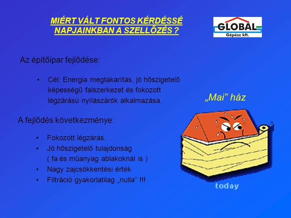 MIÉRT VÁLT FONTOS KÉRDÉSSÉ NAPJAINKBAN A SZELLŐZÉS ? •Cél: Energia megtakarítás, jó hőszigetelő képességű falszerkezet és fokozott légzárású nyílászár