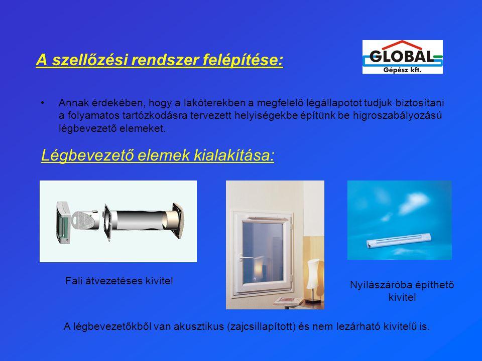 A szellőzési rendszer felépítése: •Annak érdekében, hogy a lakóterekben a megfelelő légállapotot tudjuk biztosítani a folyamatos tartózkodásra tervezett helyiségekbe építünk be higroszabályozású légbevezető elemeket.
