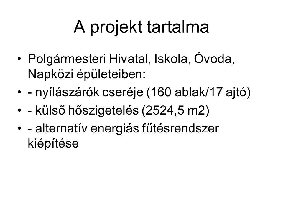 A projekt tartalma •Polgármesteri Hivatal, Iskola, Óvoda, Napközi épületeiben: •- nyílászárók cseréje (160 ablak/17 ajtó) •- külső hőszigetelés (2524,5 m2) •- alternatív energiás fűtésrendszer kiépítése