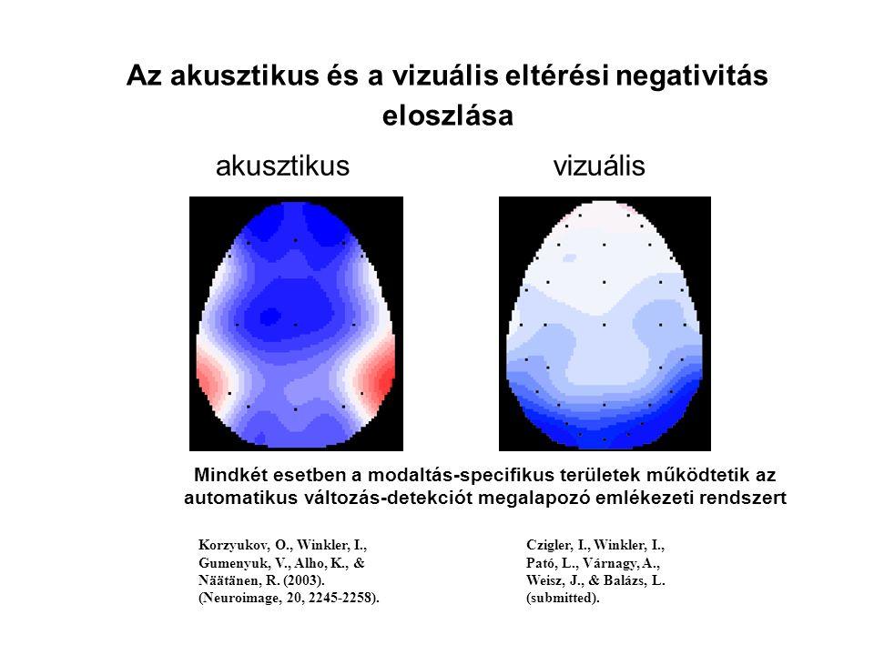 Az akusztikus és a vizuális eltérési negativitás eloszlása akusztikusvizuális Czigler, I., Winkler, I., Pató, L., Várnagy, A., Weisz, J., & Balázs, L.
