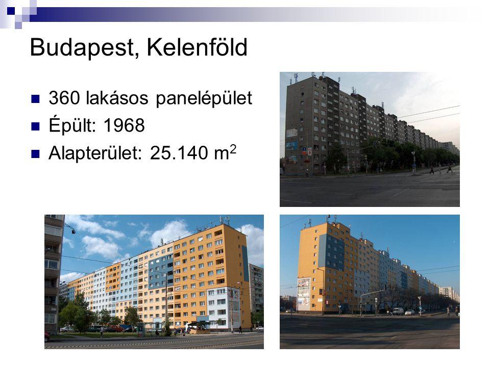 Budapest, Kelenföld  360 lakásos panelépület  Épült: 1968  Alapterület: 25.140 m 2