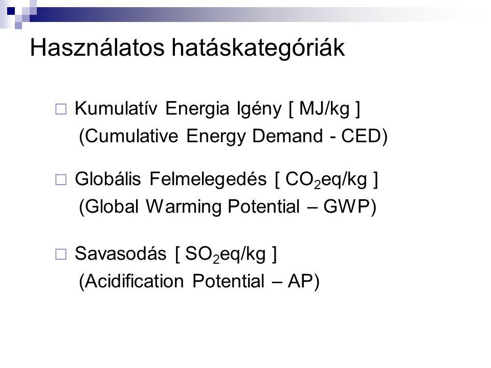 Használatos hatáskategóriák  Kumulatív Energia Igény [ MJ/kg ] (Cumulative Energy Demand - CED)  Globális Felmelegedés [ CO 2 eq/kg ] (Global Warming Potential – GWP)  Savasodás [ SO 2 eq/kg ] (Acidification Potential – AP)