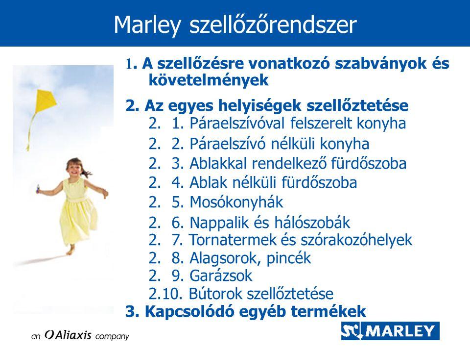 Marley szellőzőrendszer 1. A szellőzésre vonatkozó szabványok és követelmények 2. Az egyes helyiségek szellőztetése 2. 1. Páraelszívóval felszerelt ko