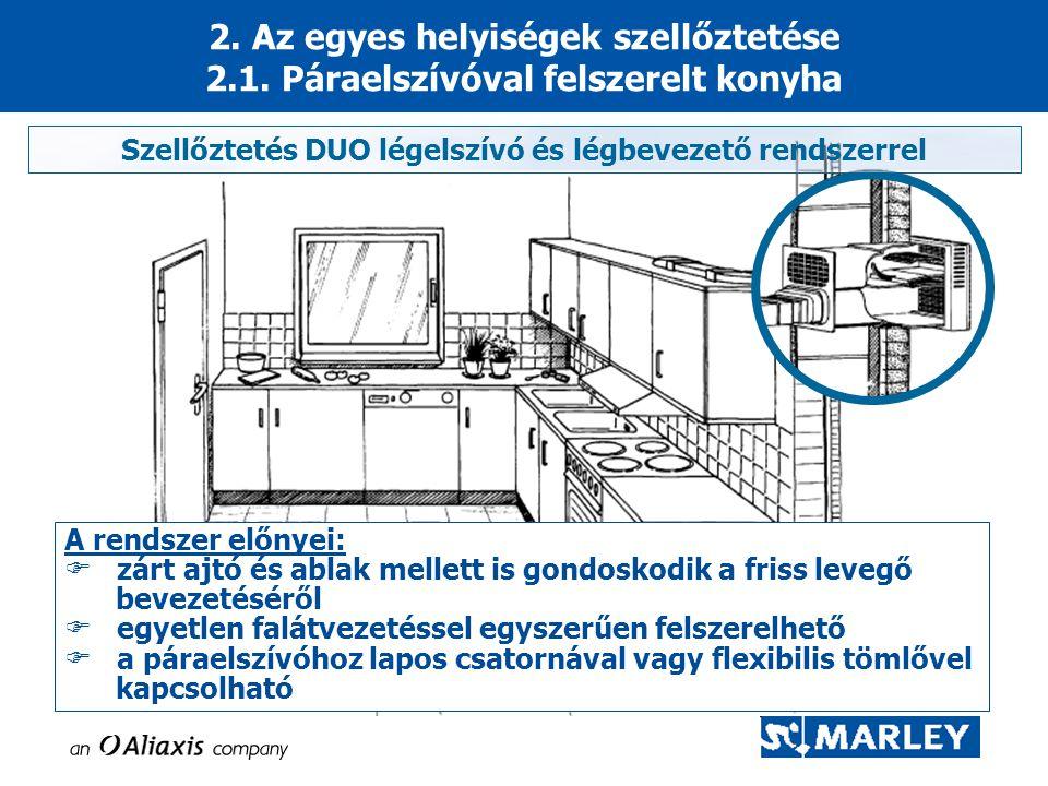 2. Az egyes helyiségek szellőztetése 2.1. Páraelszívóval felszerelt konyha A rendszer előnyei:  zárt ajtó és ablak mellett is gondoskodik a friss lev