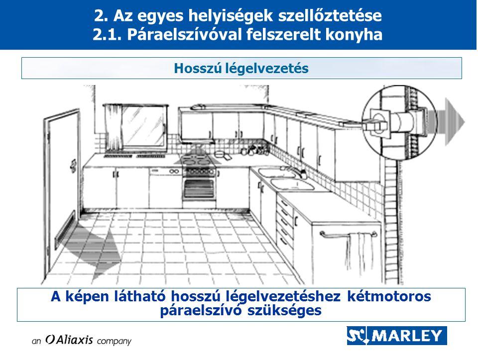 Hosszú légelvezetés 2. Az egyes helyiségek szellőztetése 2.1. Páraelszívóval felszerelt konyha A képen látható hosszú légelvezetéshez kétmotoros párae