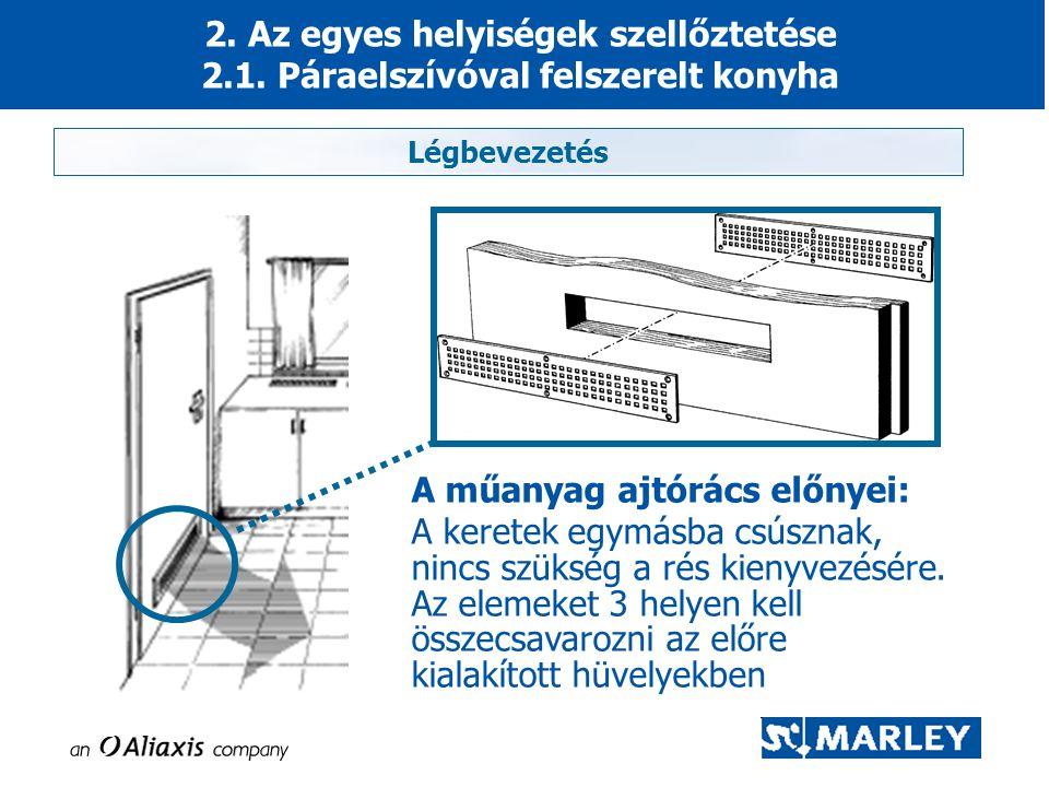 2. Az egyes helyiségek szellőztetése 2.1. Páraelszívóval felszerelt konyha Légbevezetés A műanyag ajtórács előnyei: A keretek egymásba csúsznak, nincs