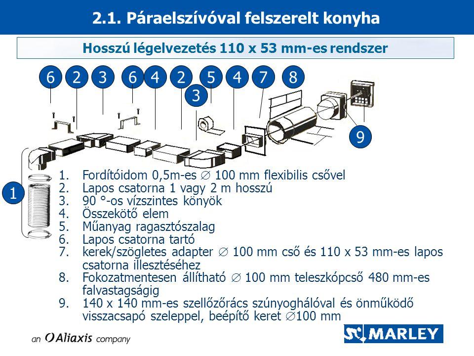 1.Fordítóidom 0,5m-es  100 mm flexibilis csővel 2.Lapos csatorna 1 vagy 2 m hosszú 3.90 °-os vízszintes könyök 4.Összekötő elem 5.Műanyag ragasztósza