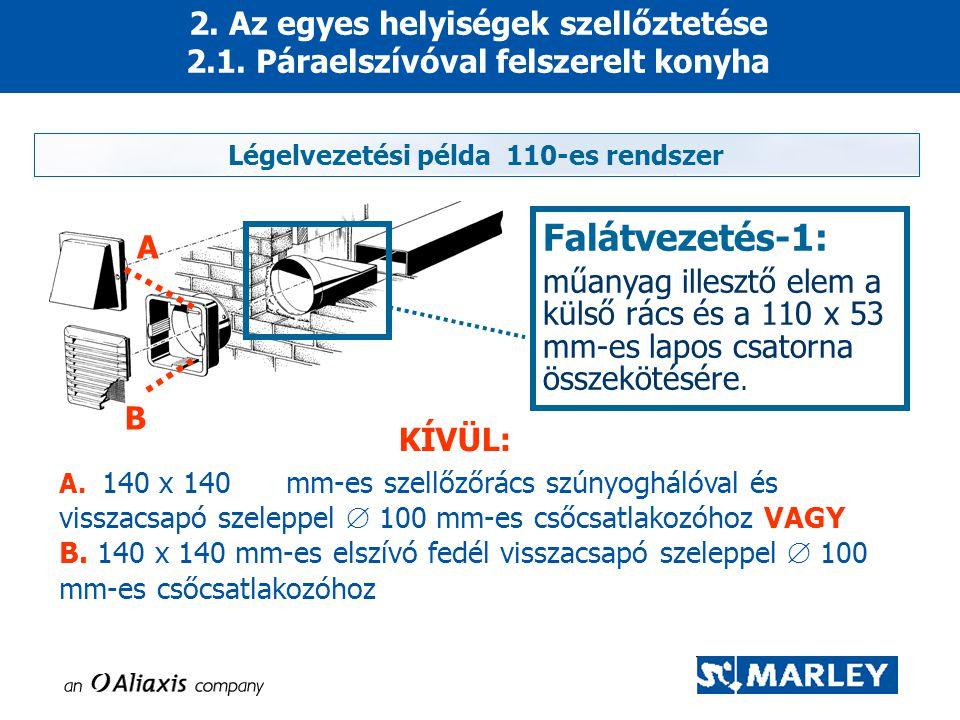 2. Az egyes helyiségek szellőztetése 2.1. Páraelszívóval felszerelt konyha Légelvezetési példa 110-es rendszer Falátvezetés-1: műanyag illesztő elem a