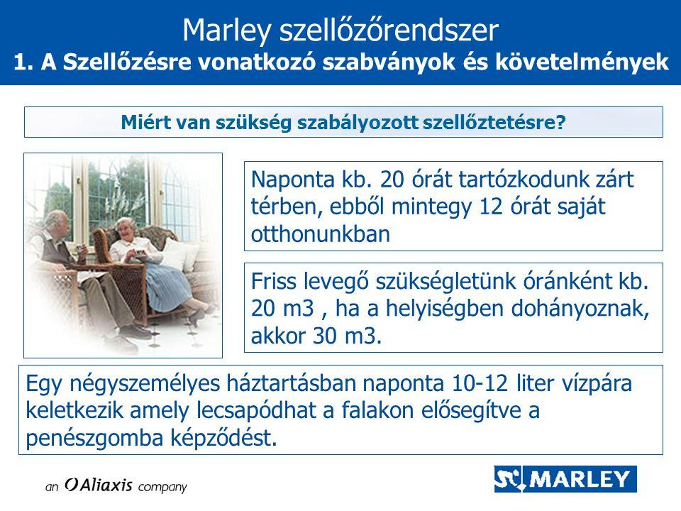 Marley szellőzőrendszer 1. A Szellőzésre vonatkozó szabványok és követelmények Naponta kb. 20 órát tartózkodunk zárt térben, ebből mintegy 12 órát saj