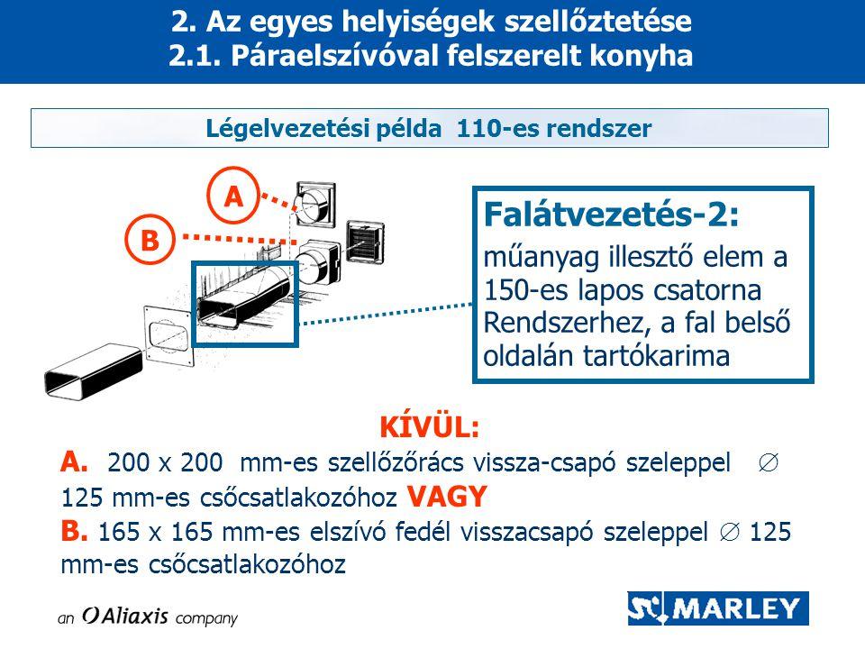 2. Az egyes helyiségek szellőztetése 2.1. Páraelszívóval felszerelt konyha Légelvezetési példa 110-es rendszer Falátvezetés-2: műanyag illesztő elem a
