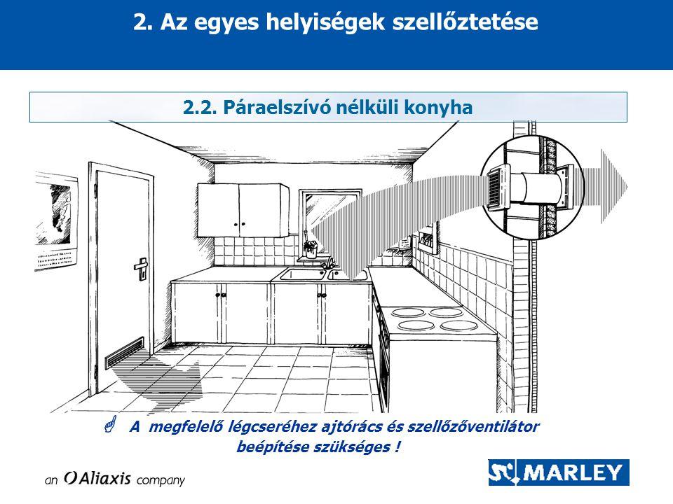 2. Az egyes helyiségek szellőztetése  A megfelelő légcseréhez ajtórács és szellőzőventilátor beépítése szükséges ! 2.2. Páraelszívó nélküli konyha