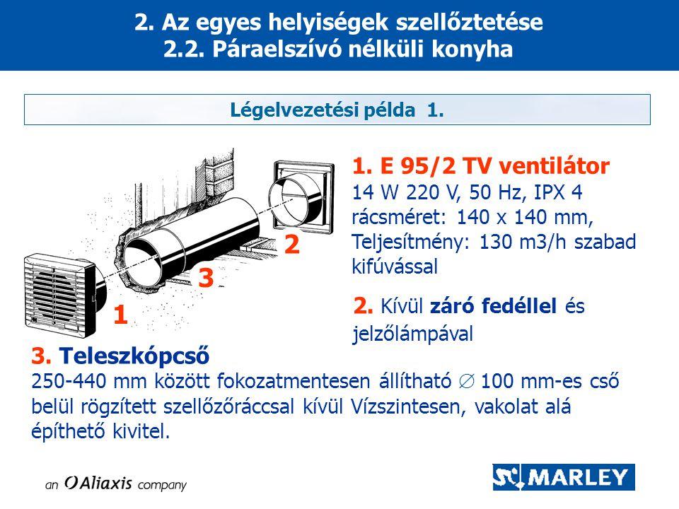 Légelvezetési példa 1. 1 3 2 1. E 95/2 TV ventilátor 14 W 220 V, 50 Hz, IPX 4 rácsméret: 140 x 140 mm, Teljesítmény: 130 m3/h szabad kifúvással 3. Tel