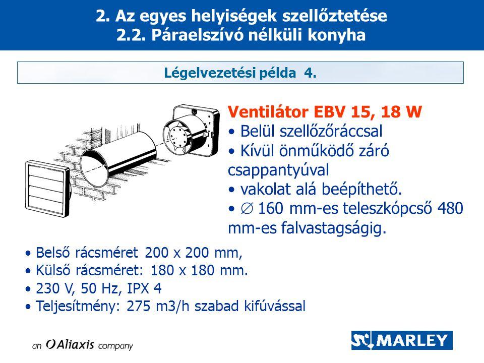 Légelvezetési példa 4. Ventilátor EBV 15, 18 W • Belül szellőzőráccsal • Kívül önműködő záró csappantyúval • vakolat alá beépíthető. •  160 mm-es tel