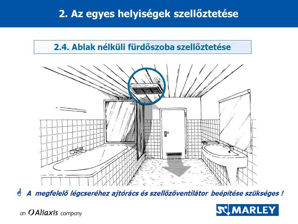 2. Az egyes helyiségek szellőztetése  A megfelelő légcseréhez ajtórács és szellőzőventilátor beépítése szükséges ! 2.4. Ablak nélküli fürdőszoba szel