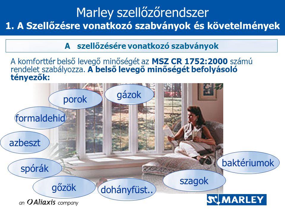 Marley szellőzőrendszer 1. A Szellőzésre vonatkozó szabványok és követelmények gázok gőzök szagok porok spórák baktériumok formaldehid azbeszt dohányf