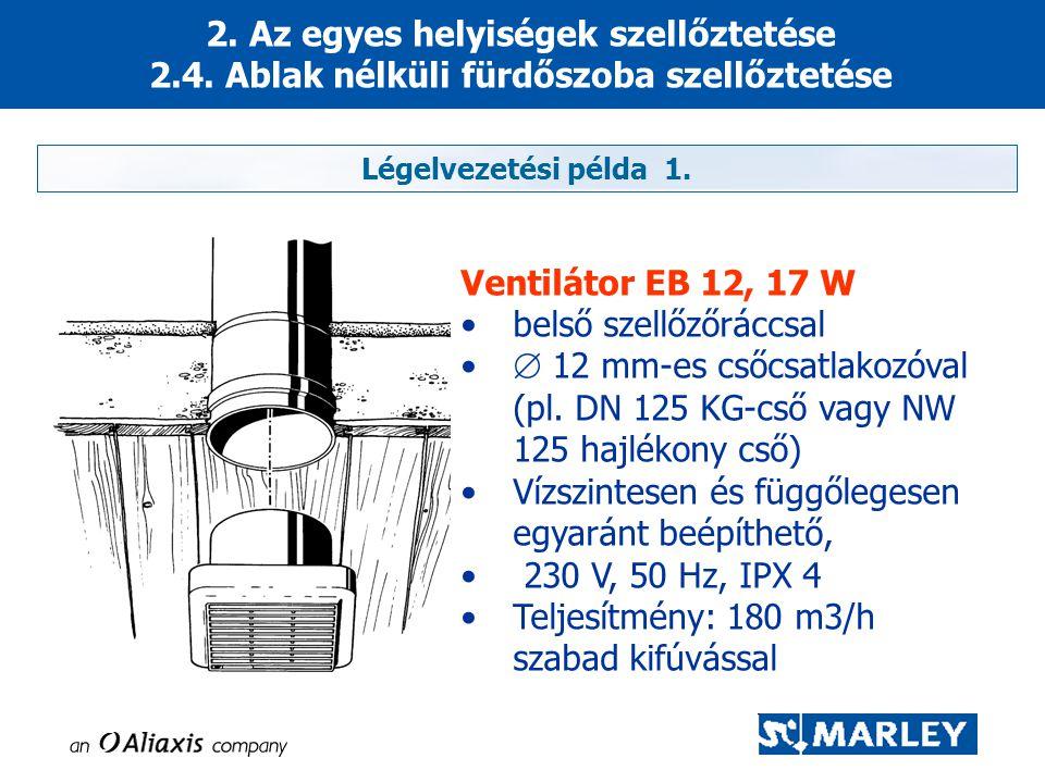 2. Az egyes helyiségek szellőztetése 2.4. Ablak nélküli fürdőszoba szellőztetése Légelvezetési példa 1. Ventilátor EB 12, 17 W •belső szellőzőráccsal
