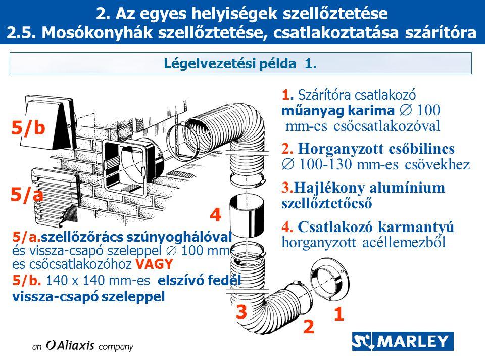 2. Az egyes helyiségek szellőztetése 2.5. Mosókonyhák szellőztetése, csatlakoztatása szárítóra 5/a.szellőzőrács szúnyoghálóval és vissza-csapó szelepp