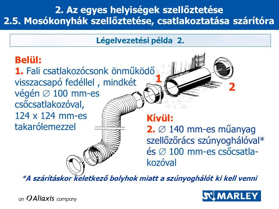 2. Az egyes helyiségek szellőztetése 2.5. Mosókonyhák szellőztetése, csatlakoztatása szárítóra Légelvezetési példa 2. *A szárításkor keletkező bolyhok