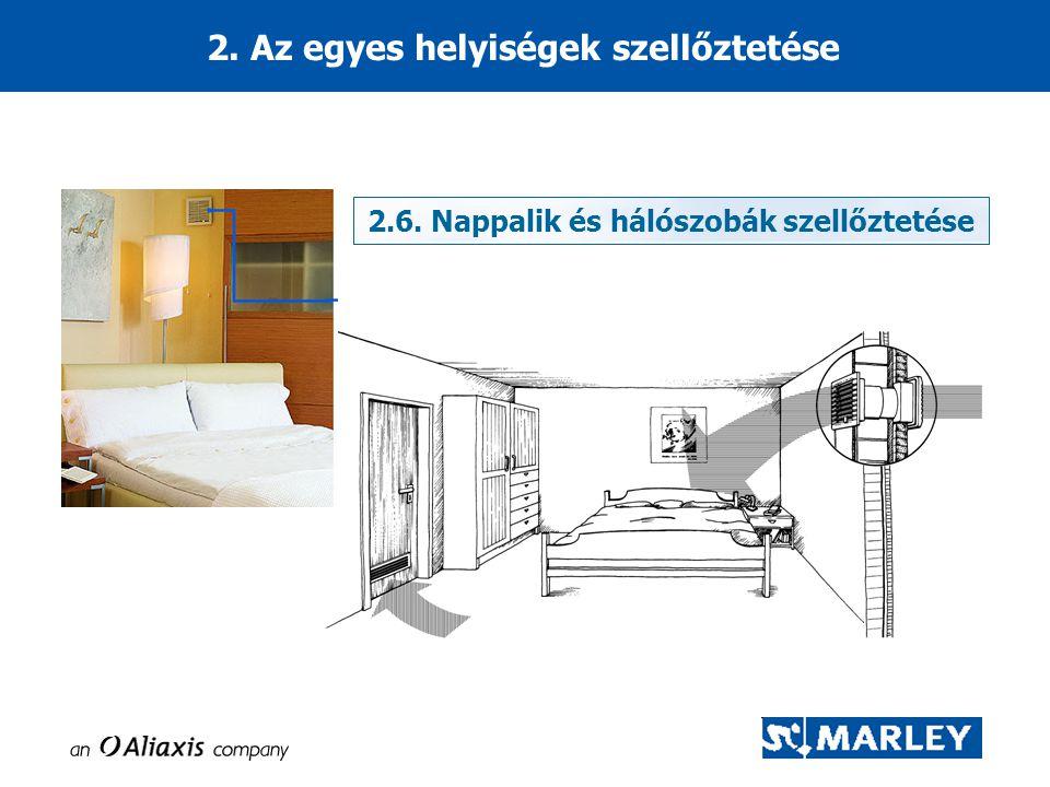 2. Az egyes helyiségek szellőztetése 2.6. Nappalik és hálószobák szellőztetése