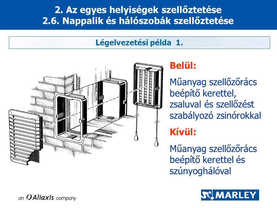 2. Az egyes helyiségek szellőztetése 2.6. Nappalik és hálószobák szellőztetése Légelvezetési példa 1. Belül: Műanyag szellőzőrács beépítő kerettel, zs