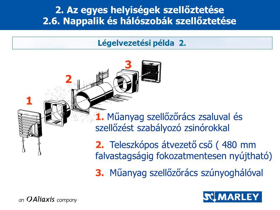 2. Az egyes helyiségek szellőztetése 2.6. Nappalik és hálószobák szellőztetése Légelvezetési példa 2. 1. Műanyag szellőzőrács zsaluval és szellőzést s