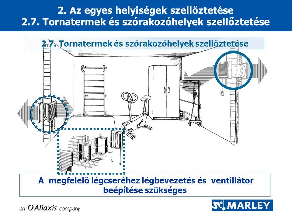 2. Az egyes helyiségek szellőztetése 2.7. Tornatermek és szórakozóhelyek szellőztetése A megfelelő légcseréhez légbevezetés és ventillátor beépítése s